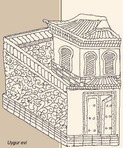 turk-ucgeni-uygur-evi