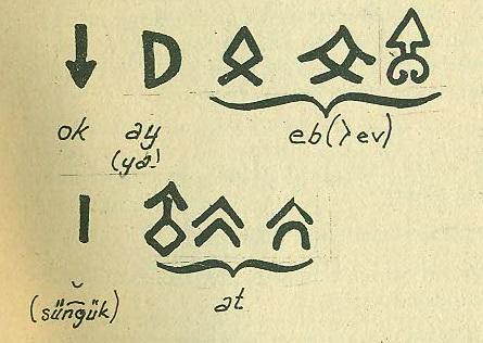 orhun-kitabelerindeki-harflerden-bazilari