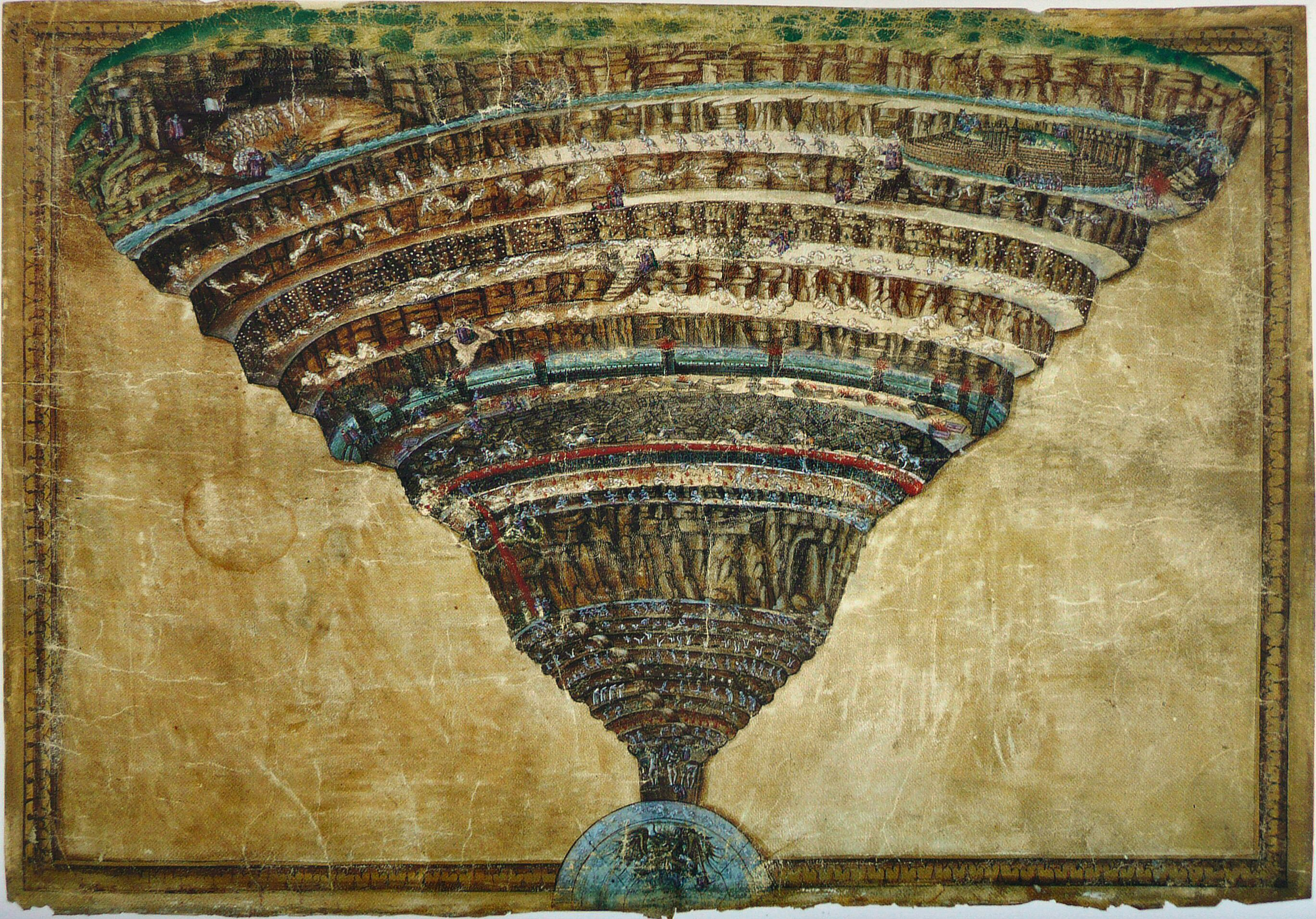 the relevance of the worlds views on sin and the issues in dantes inferno